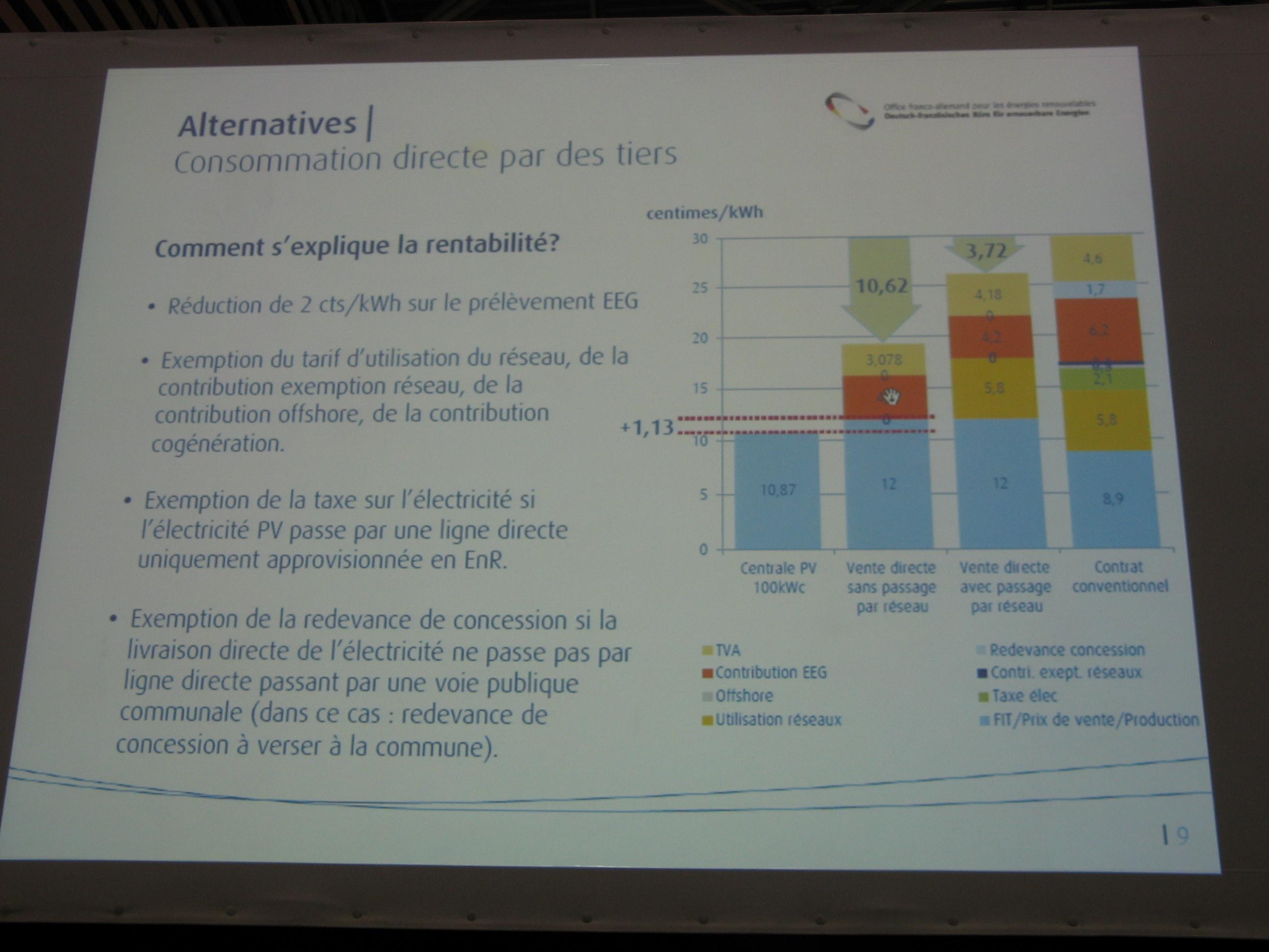 Centrales photovoltaïques : l'autoconsommation, ça marche !
