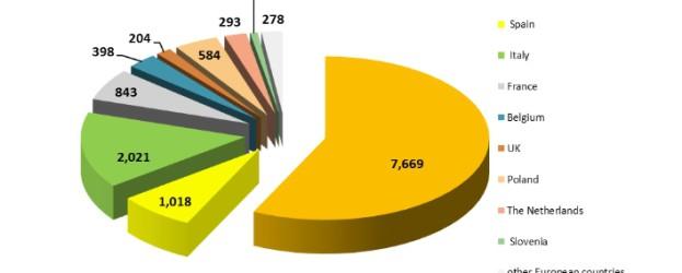 Photovoltaque : nouvelle baisse des tarifs d achat au 1er trimestre 2016