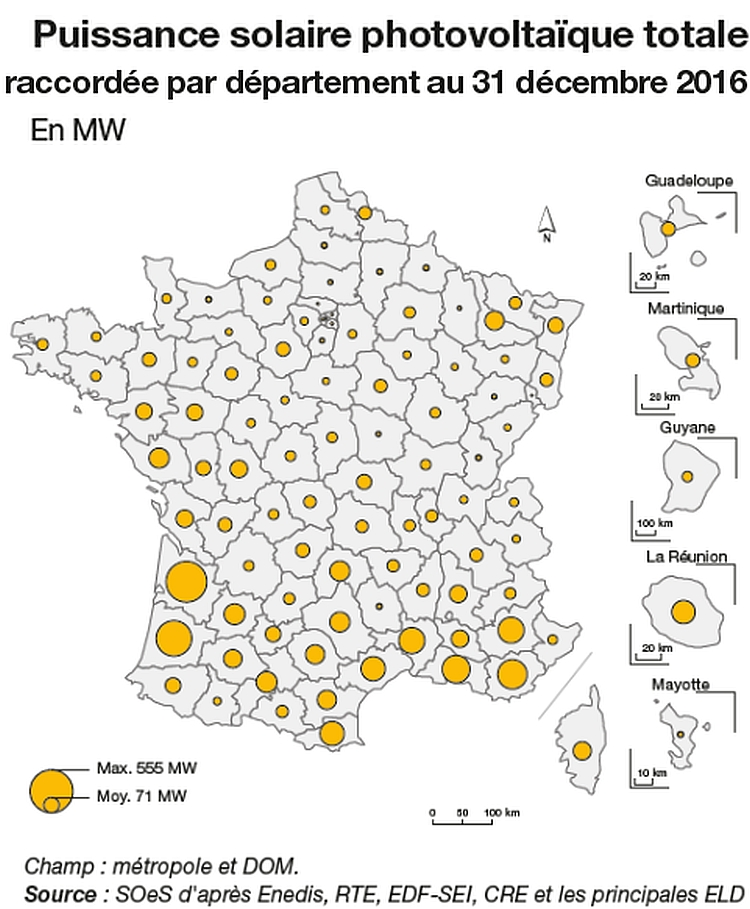 Parc PV français: 559 MW d'installations mises en service en 2016!