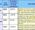 Panneaux PV : prix moyens pratiqués sur le marché européen en janvier 2017
