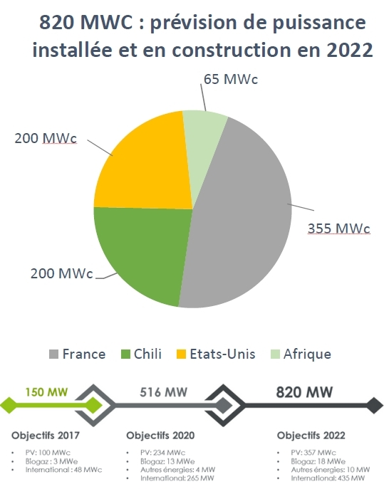 logiciel cap energy pro enr