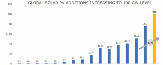 SolarPower Europe-261017
