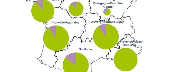Répartition régionale des lauréats des installations d'énergie renouvelable en autoconsommation