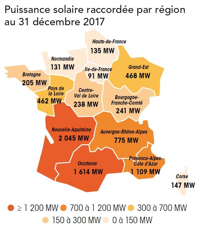 Les EnR affichent un record de 2,7 GW de raccordements sur l'Hexagone en 2017