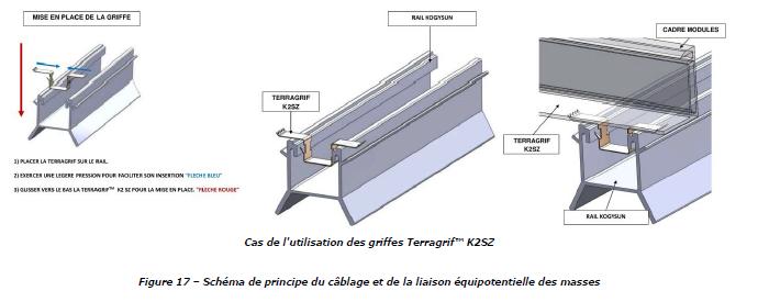Le CSTB valide deux ATEC Kogysun pour la TerraGrif de Mobasolar
