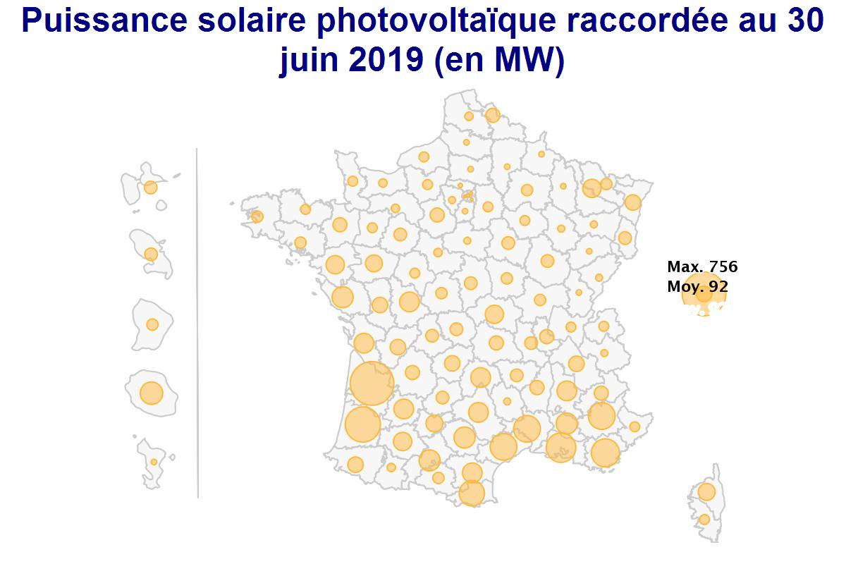 Le PV français toujours en panne de croissance?
