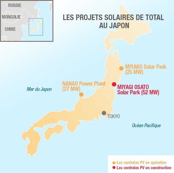 Total construit une centrale PV de 52 MWc au Japon