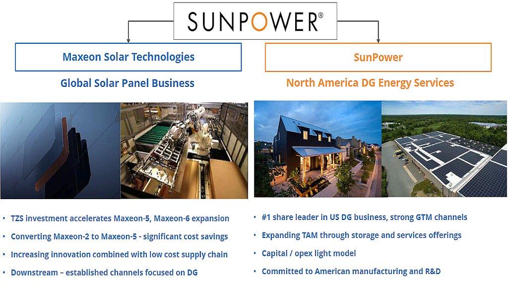 SunPower externalise sa production dans une société commune avec un partenaire Chinois
