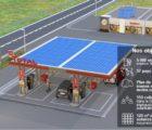 La station Total Palmeraie de Marrakech est équipée de 134 m² de panneaux photovoltaïques, une installation qui devrait permettre de produire annuellement 45 MWh d'électricité.
