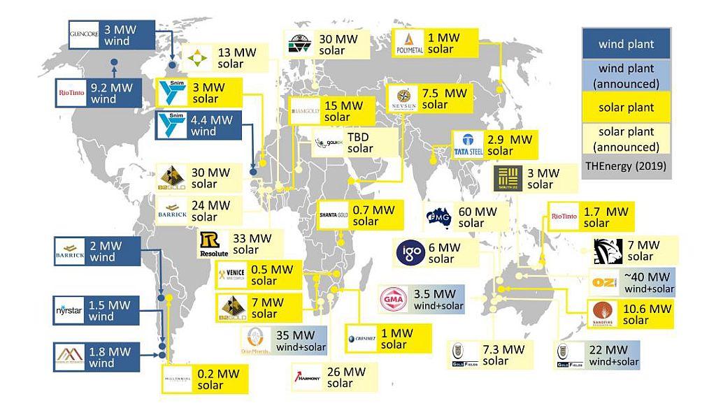 Les projets solaires et éoliens fleurissent dans le secteur minier