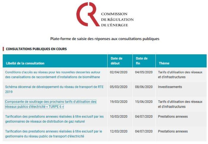 La CRE accorde des délais supplémentaires pour répondre aux consultations publiques