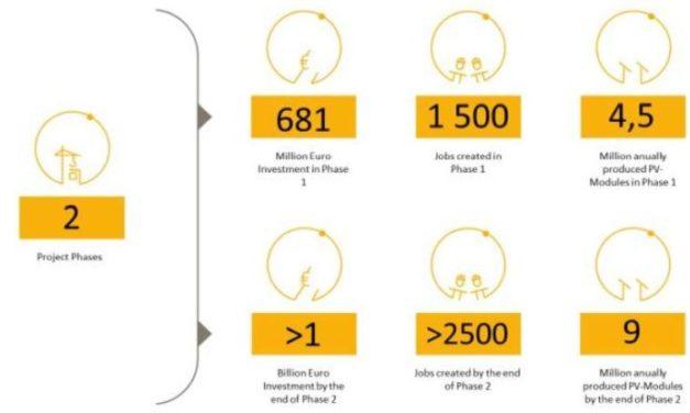 Concertation sur le projet d'usine de REC Solar France : « Une première étape sur le chemin de la décision »