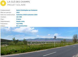 Succès pour la collecte participative sur le 1er projet photovoltaïque de Boralex en Haute-Loire