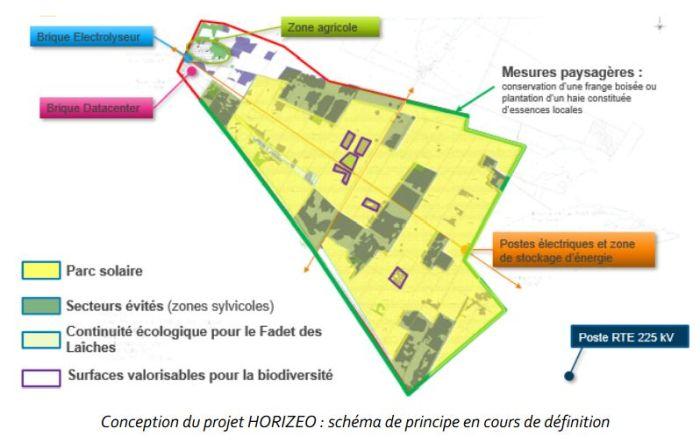 Engie et Neoen dévoilent Horizeo, un projet de plateforme énergétique de 1 milliard d'euros en Gironde