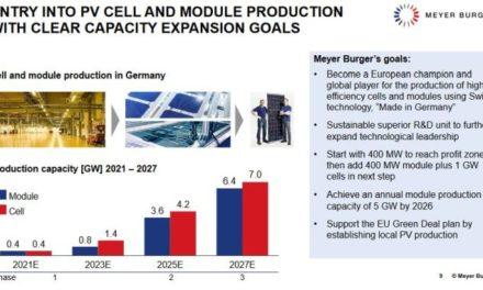 Meyer Burger reçoit jusqu'à 22,5 millions d'euros de financement public pour construire une usine de cellules solaires en Allemagne