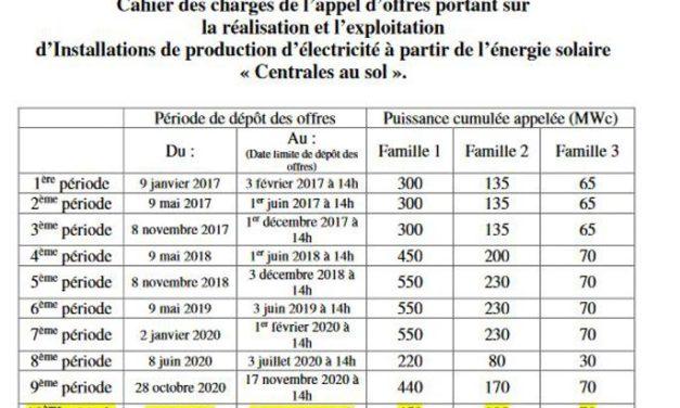 La CRE met en ligne le cahier des charges pour la 10e période de l'AO « Centrales au sol »