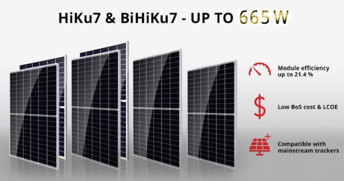 Canadian Solar lance la production de masse de modules 665 W
