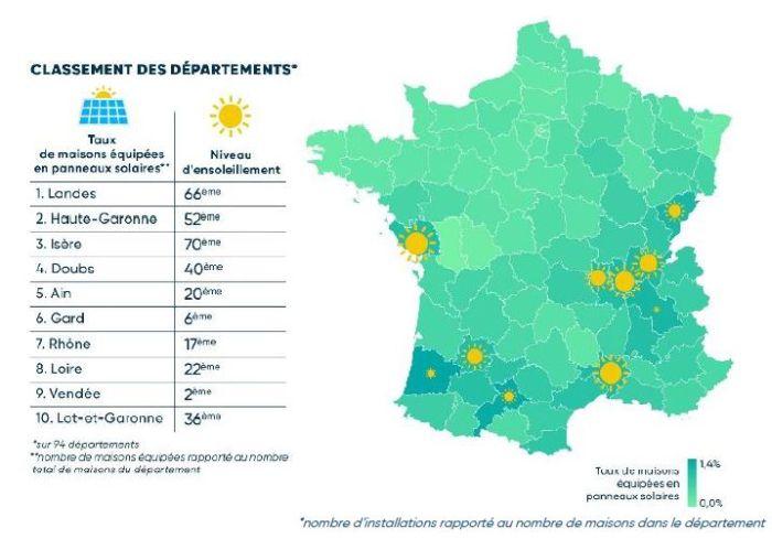 Effy lance une offre d'autoconsommation solaire clé en main