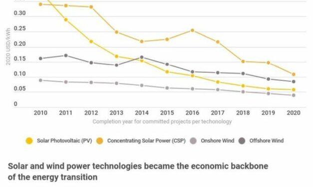Le prix de la plupart des nouvelles énergies renouvelables, plus bas que les combustibles fossiles les moins chers