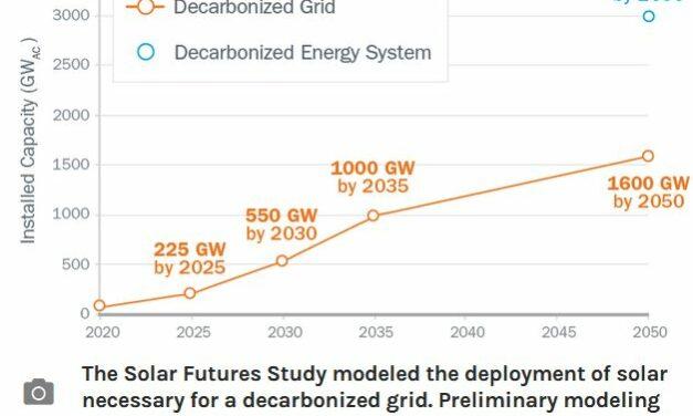 Le solaire a le potentiel de fournir 40% de l'électricité aux Etats-Unis en 2035
